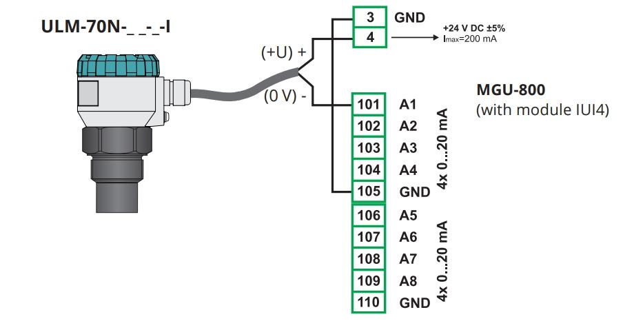 Kết nối cảm biến siêu âm đo mức chất lỏng với bộ MGU