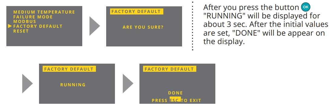 Thông số cài Factory trên cảm biến siêu âm đo mức chất lỏng