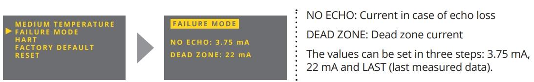 Chế độ Failure trên cảm biến siêu âm đo mức chất lỏng