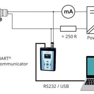 Tìm hiểu về các thông số trên cảm biến siêu âm đo mức chất lỏng hiển thị ULM-70
