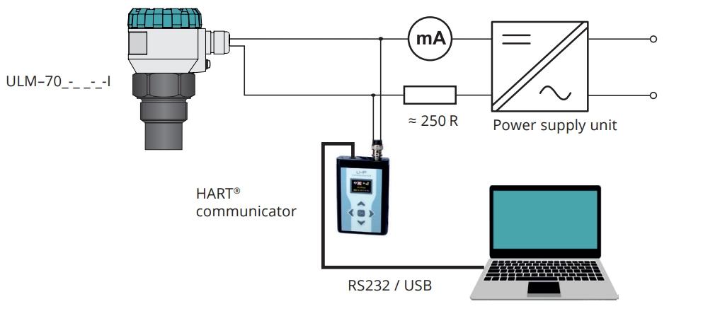 Giao thức Hart trên cảm biến siêu âm đo mức chất lỏng ULM-70