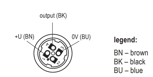 Đầu nối M12 khi lắp cảm biến siêu âm đo mức