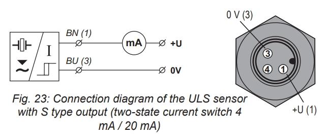Lắp dây cảm biến siêu âm model -S