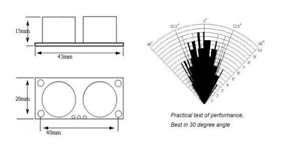 Kích thước và sóng cảm biến siêu âm HC-SR04