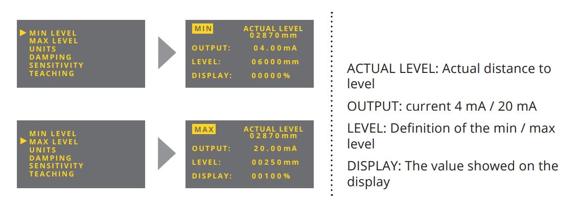 Cài đặt cảm biến siêu âm đo mức chất lỏng Min/Max