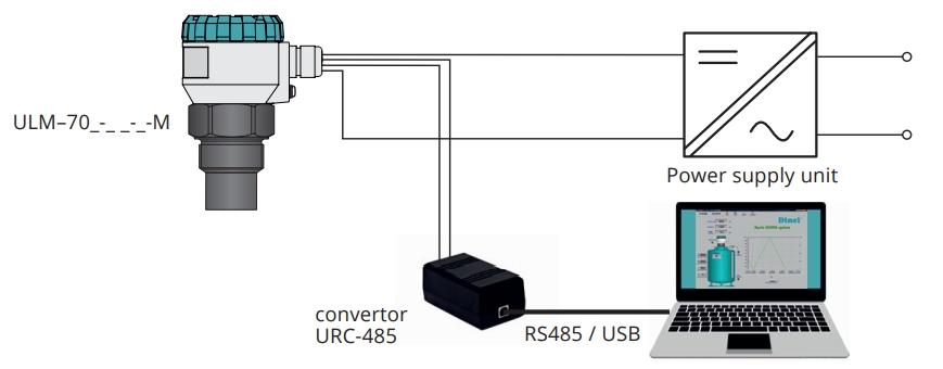 Giao thức Modbus RS-485 trên cảm biến siêu âm đo mức chất lỏng