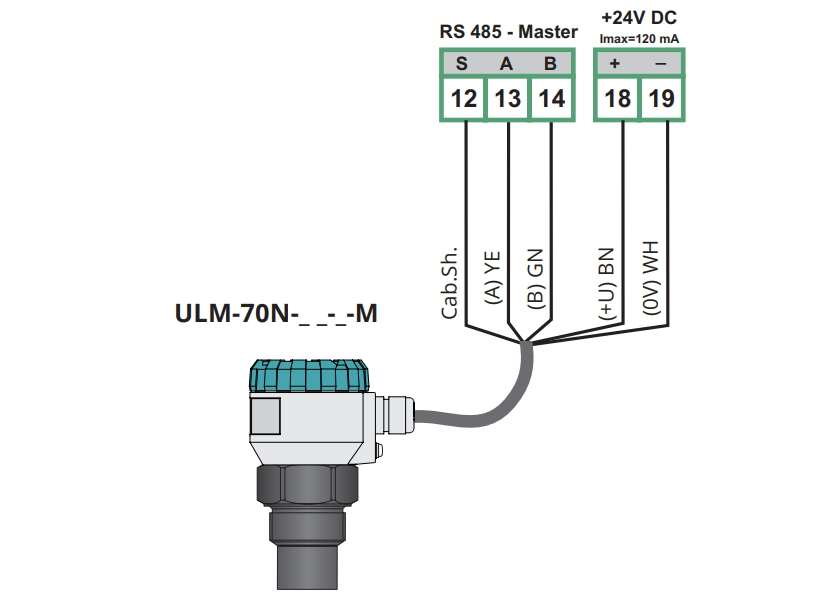 Kết nối cảm biến siêu âm đo mức chất lỏng với PDU qua chuẩn RS485