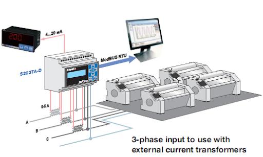 Thiết bị đo điện năng tiêu thụ công nghiệp đa năng