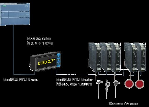 ứng dụng bộ chuyển đổi 4-20mA 0-10V sang modbus rtu