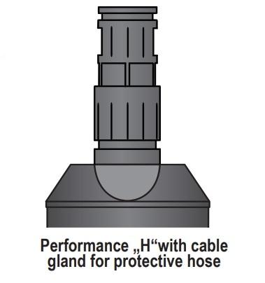 Lắp cảm biến siêu âm với cáp H