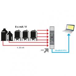 Chuyển đổi Modbus RTU | Internet