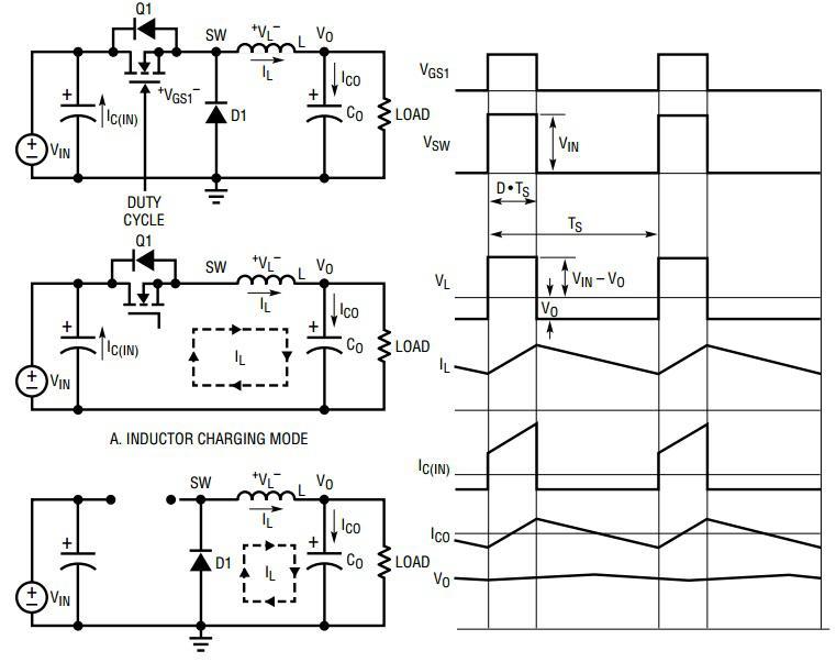 Điện áp xung là gì?
