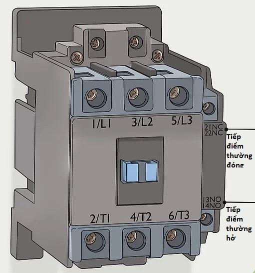 Các loại tiếp điểm contactor