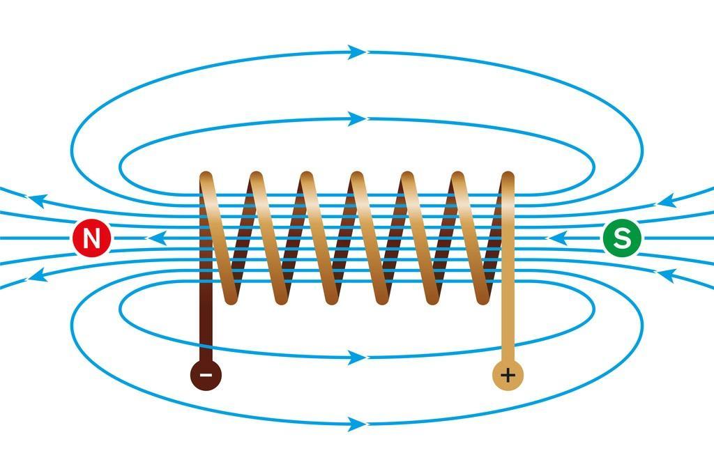 Hiệu ứng điện từ