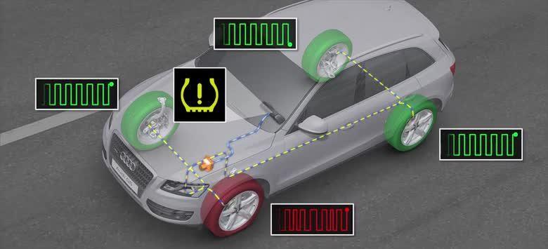 Nguyên lý cảm biến áp suất lốp