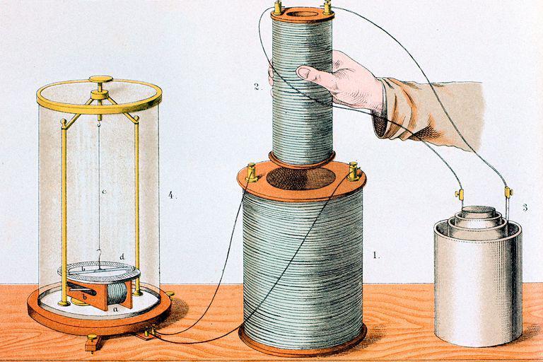 Sơ đồ thí nghiệm Faraday