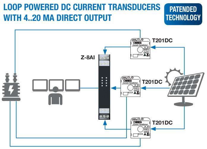Ứng dụng đo dòng DC