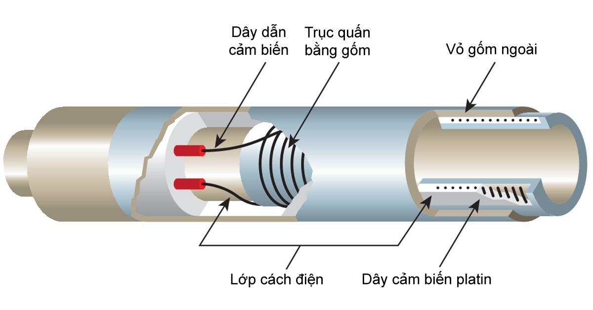 Cấu tạo cảm biến nhiệt độ máy nén khí