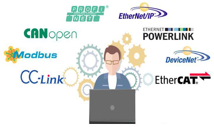 Các giao thức mạng protocol công nghiệp