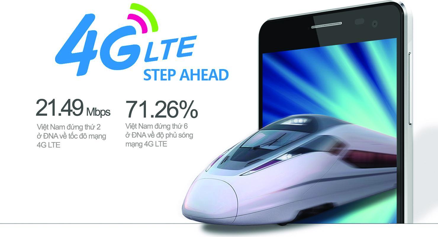Giao thức LTE