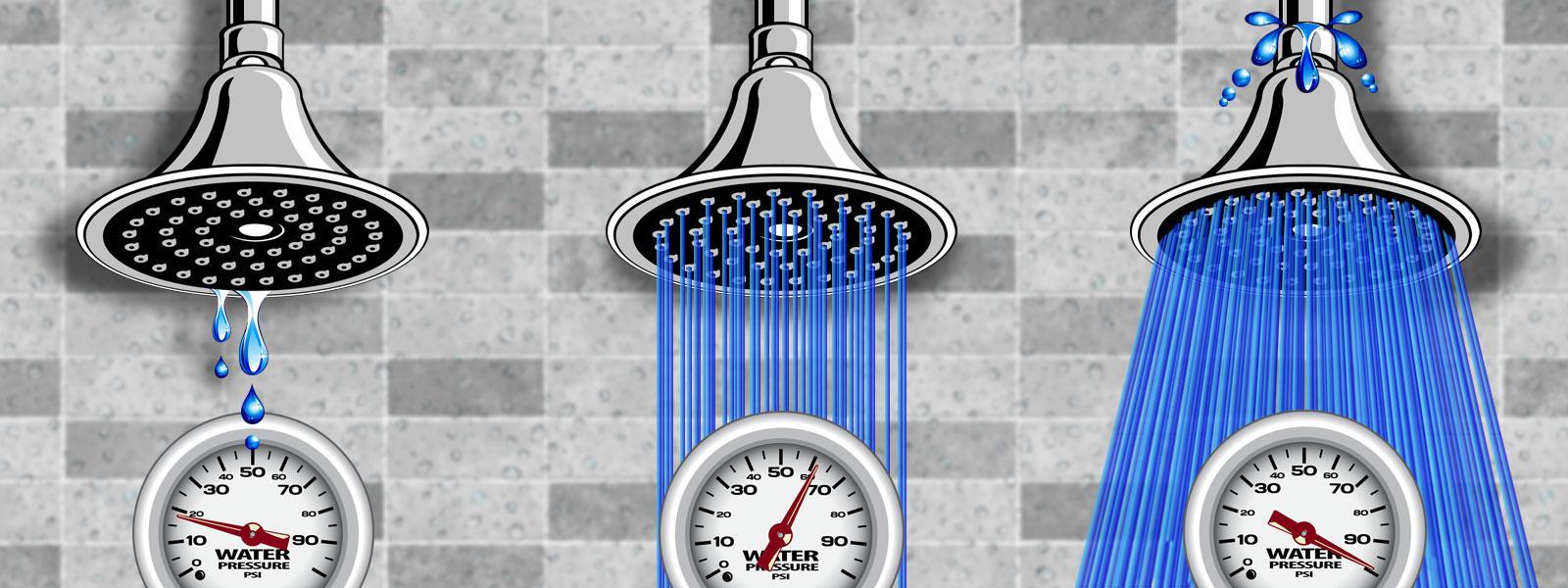 Áp lực nước