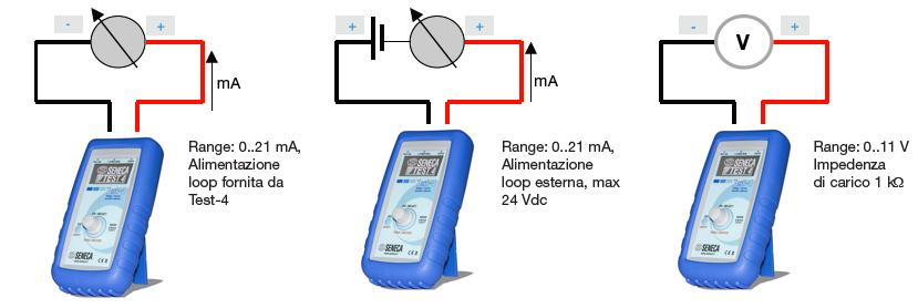 Cách giả lập tín hiệu 4-20mA 0-10V bằng TEST-4