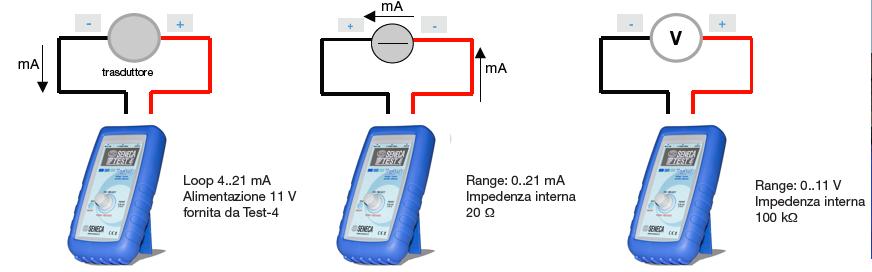 Đồng hồ đo dòng 4-20mA 0-10V chính xác cao