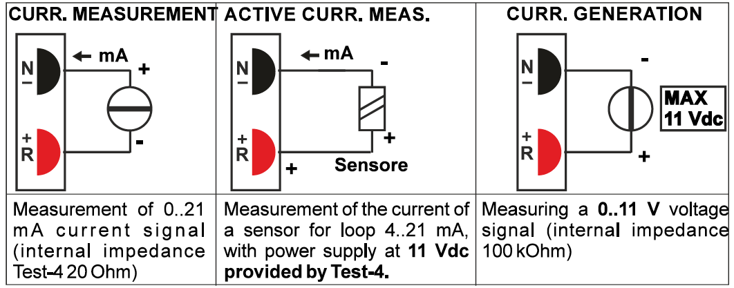 Cách đo dòng 4-20mA 0-10V bằng TEST-4