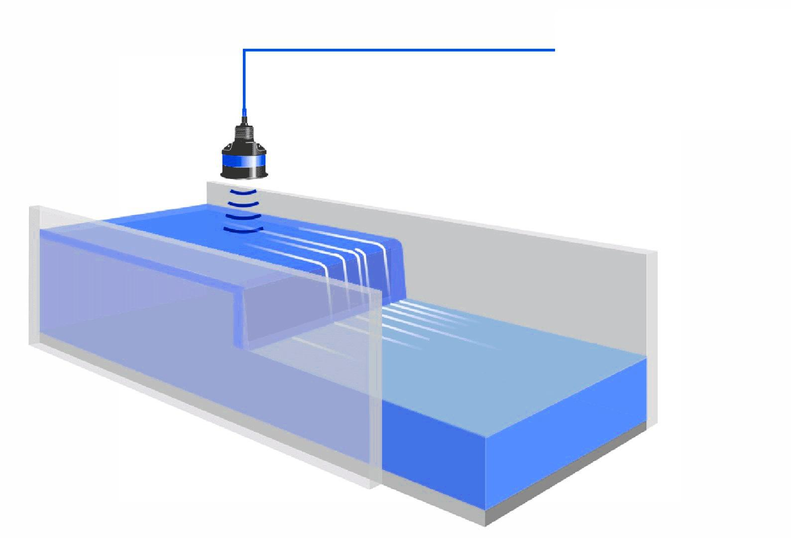 Flow meter kênh hở