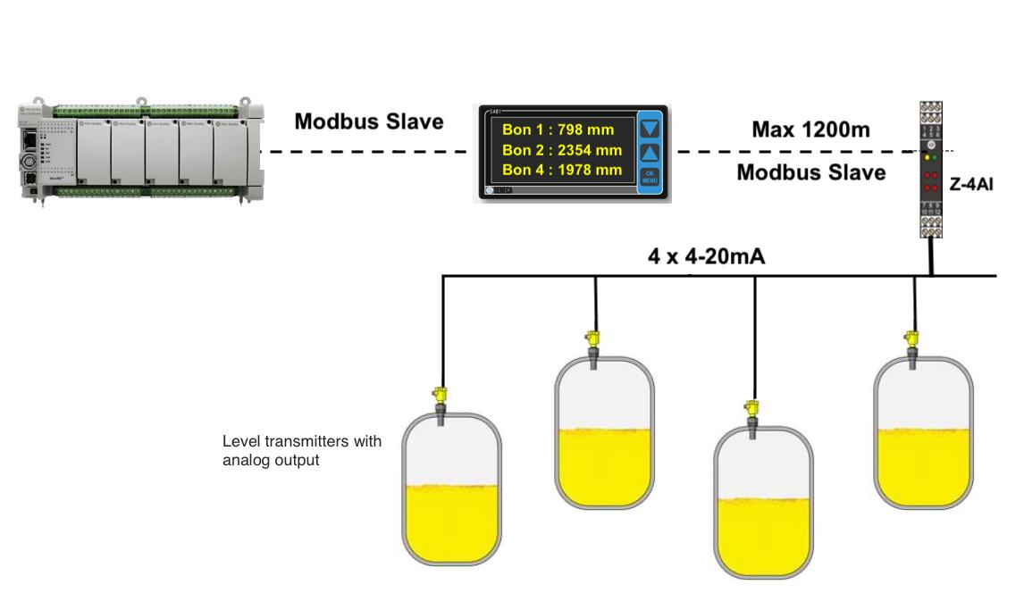 Bộ hiển thị mức nước truyền thông Modbus RTU
