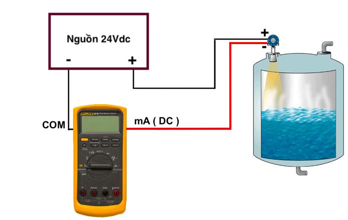 cách đo tín hiệu 4-20mA bằng VOM