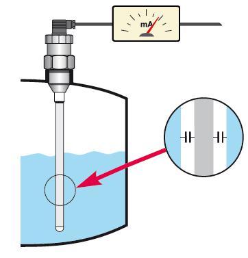 Cảm biến điện dung đo mức tiếp xúc
