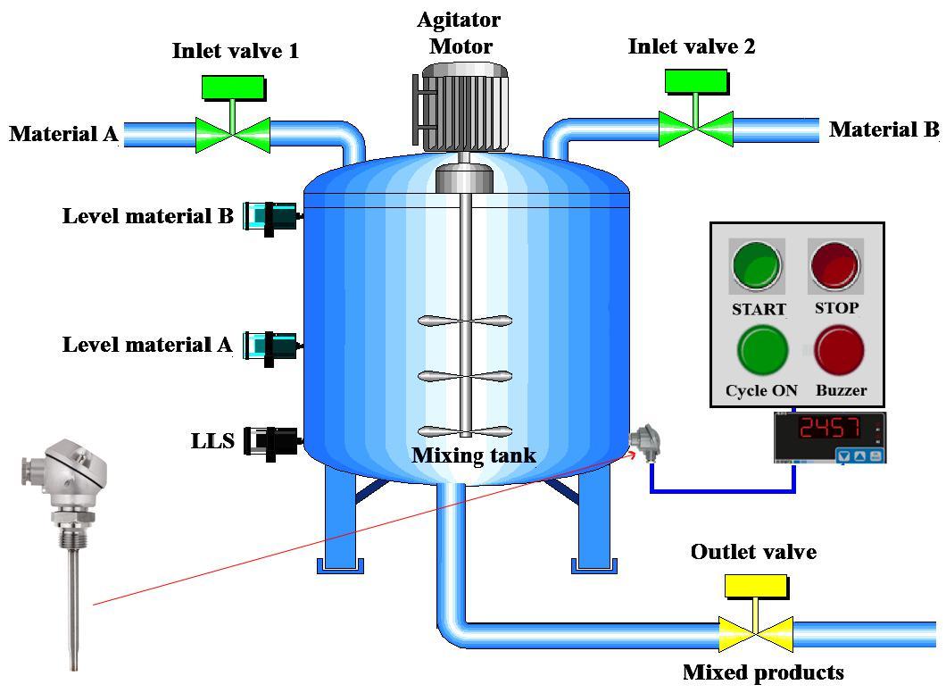 Mô hình cảm biến nhiệt độ nước phổ biến