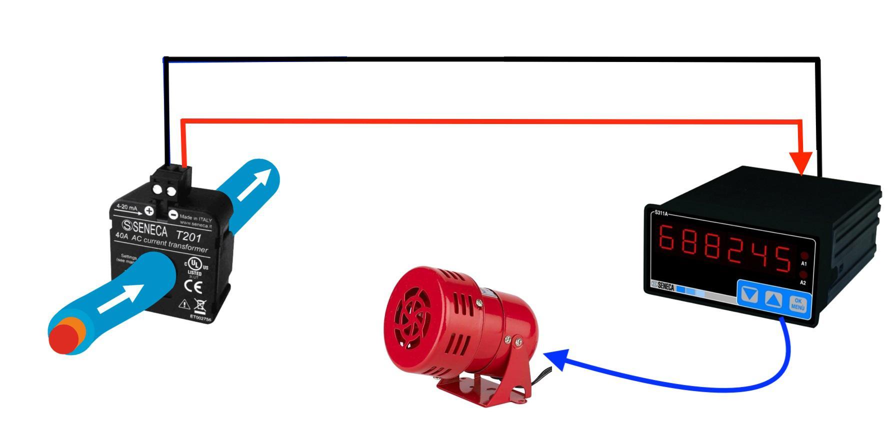 Ứng dụng của biến dòng analog
