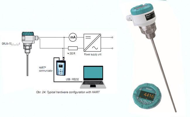 Tín hiệu output 4-20mA