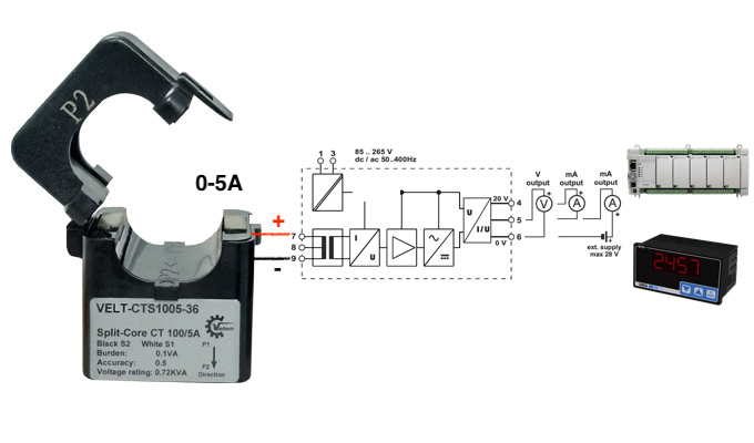 Bộ chuyển đổi tín hiệu 0-5A sang Analog 4-20mA 0-10V Z201-H