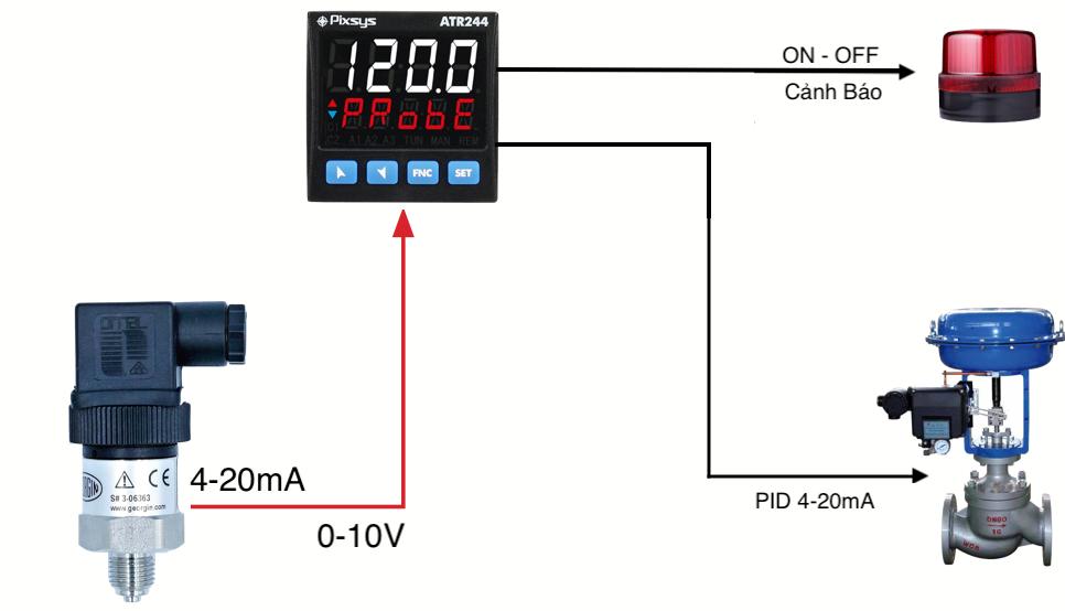 Bộ điều khiển áp suất PID
