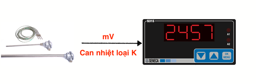 Bộ hiển thị can nhiệt loại K | Seneca S311A