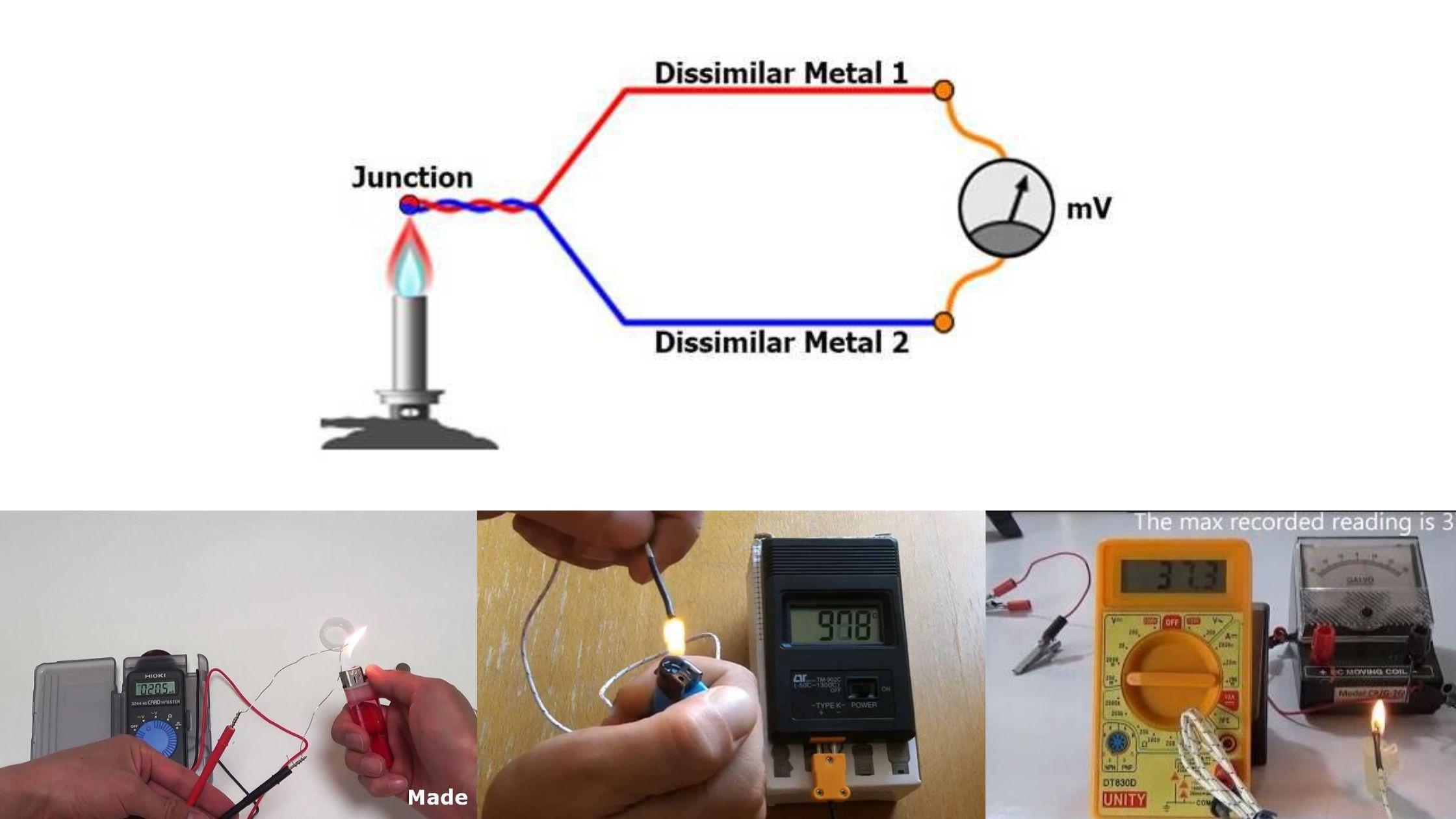 Kiểm tra cặp nhiệt điện loại K