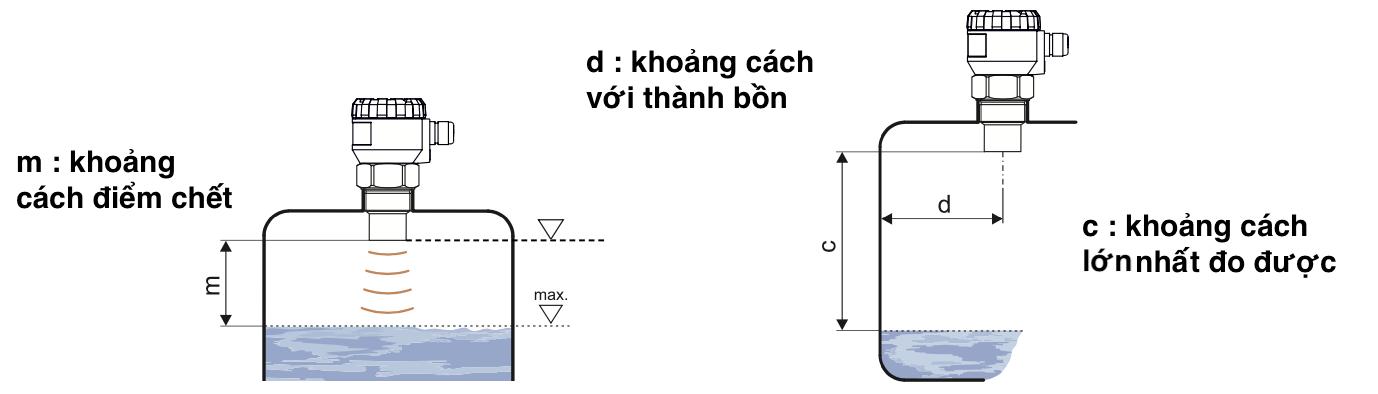Nhược điểm cảm biến siêu âm đo mức nước