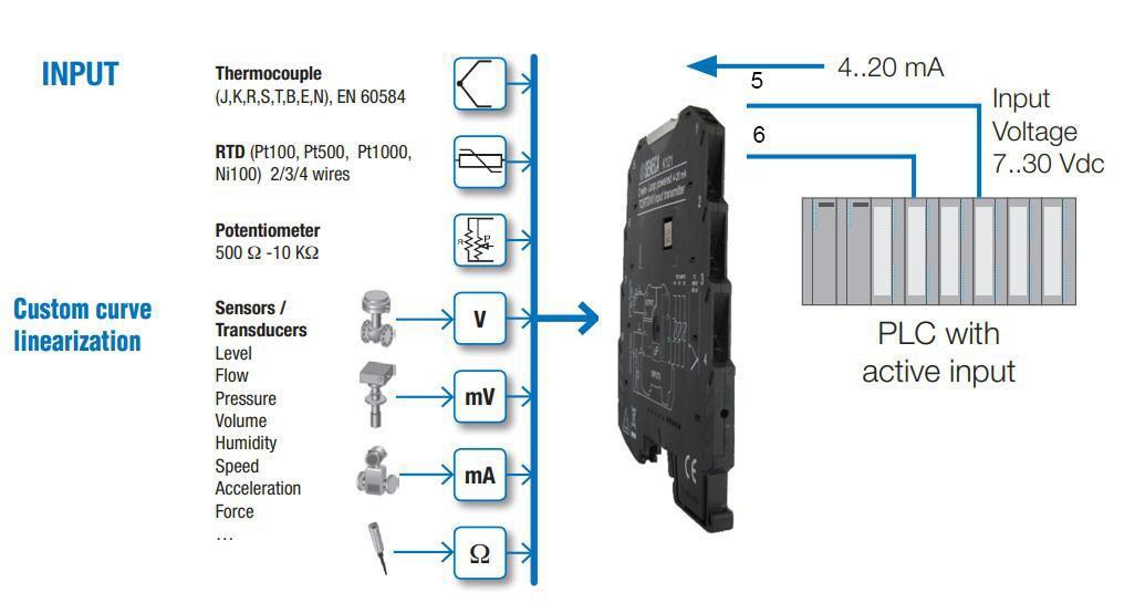Bộ chuyển đổi tín hiệu K121