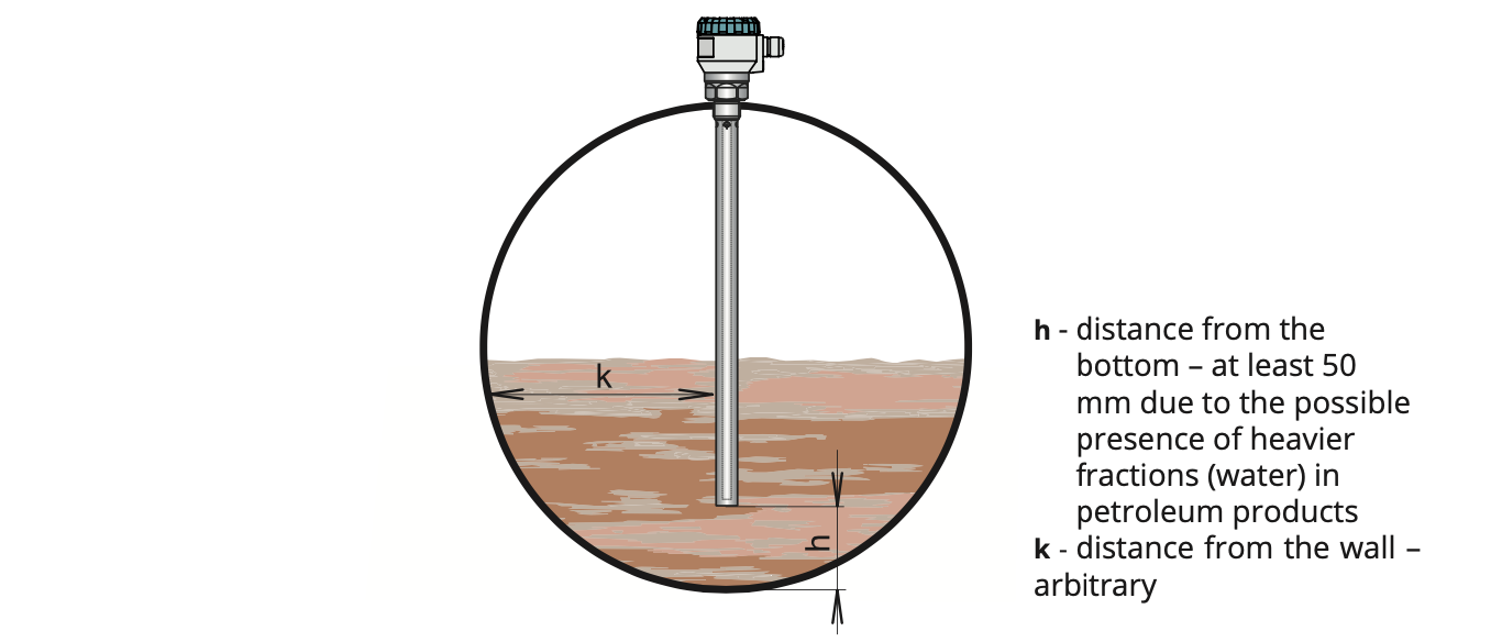 cách lắp đặt cảm biến đo mức CLM-70N bồn nằm