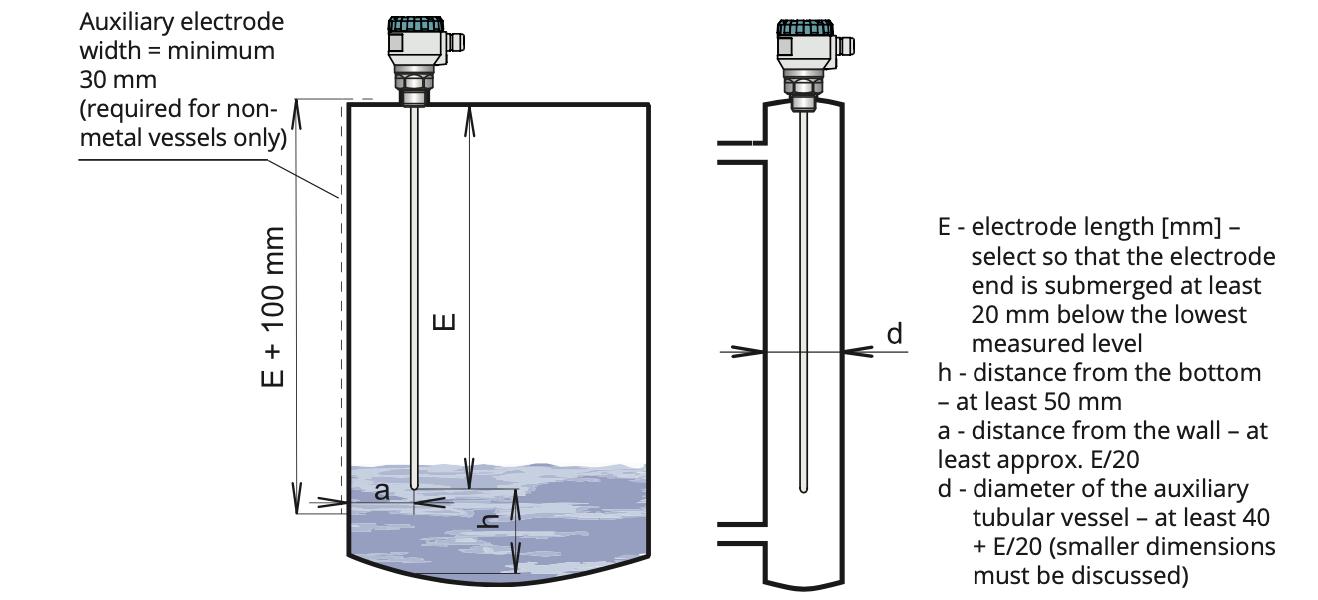 Cách lắp đặt cảm biến đo mức CLM-70N