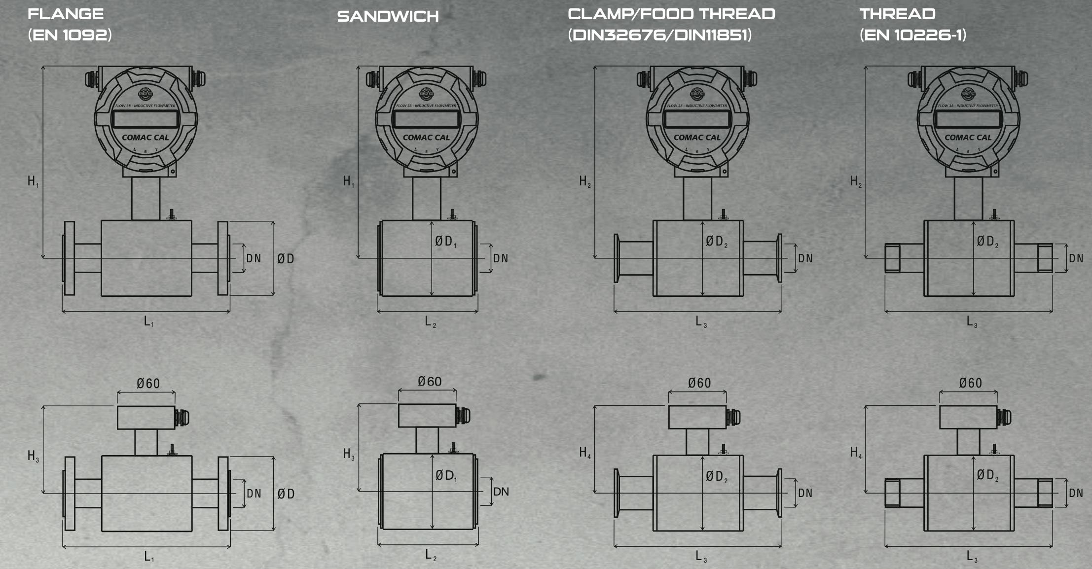 Các kiểu kết nối đồng hồ đo lưu lượng nước DN50