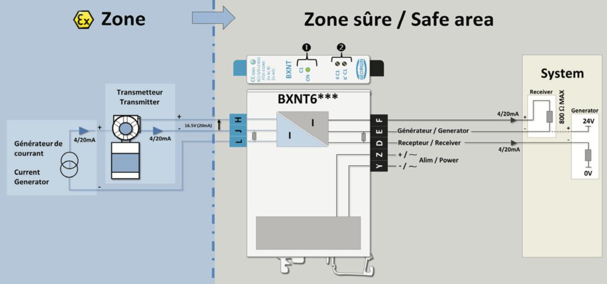 Bộ cách ly tín hiệu 4-20mA Atex BXNT6