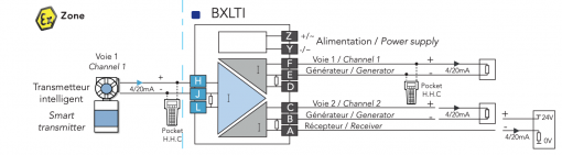 Cách đấu dây bộ chia tín hiệu 4-20mA HART | BX:TI - Georgin
