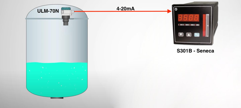 Cảm biến siêu âm đo mức nước