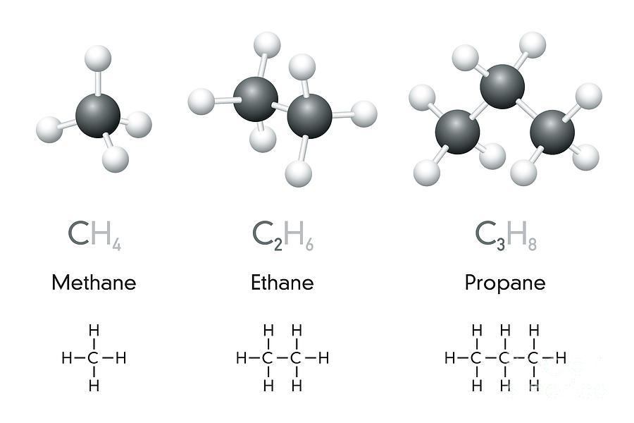 Khí metan - methane - CH4