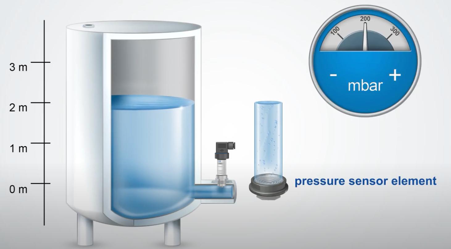 Ứng dụng đo mức nước bằng cảm biến áp suất