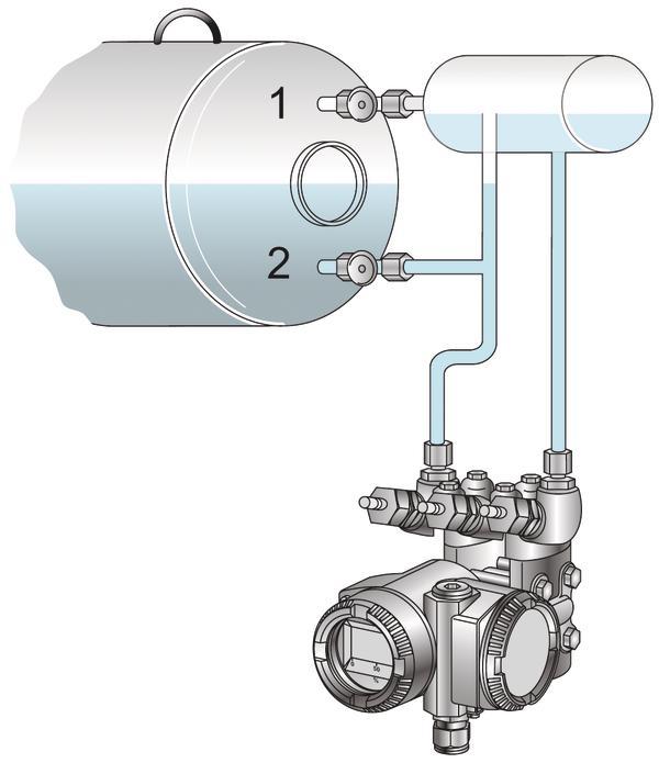 FKC - đo mức nước lò hơi